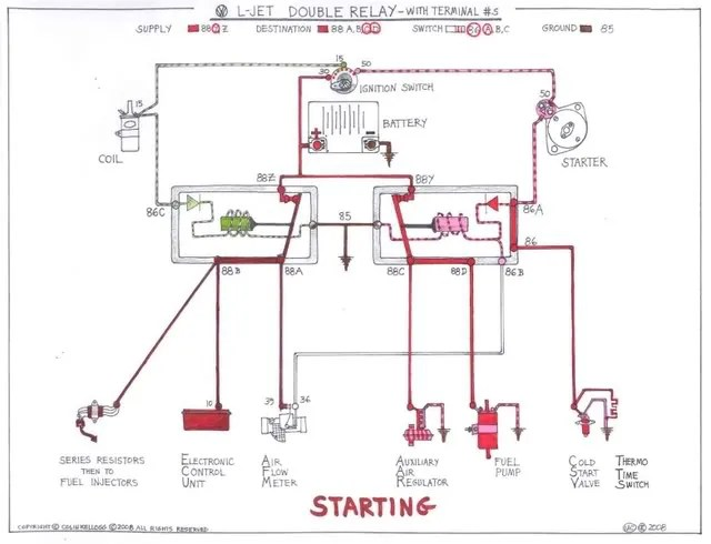 Vw Bug Engine Wiring Wiring Diagram