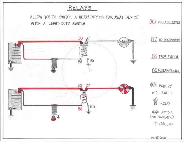 power relay explained