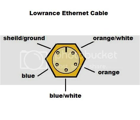 Gigabit Ethernet Rj45 Pinout Submited Images World