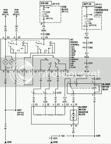 2000 jeep cherokee blower motor wiring diagram