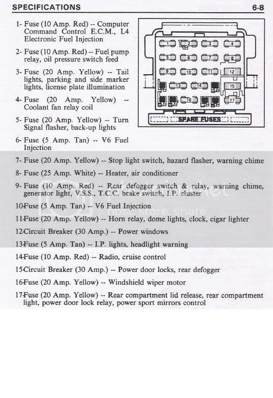 Ford Tempo Fuse Box Diagram Wiring Diagram Library