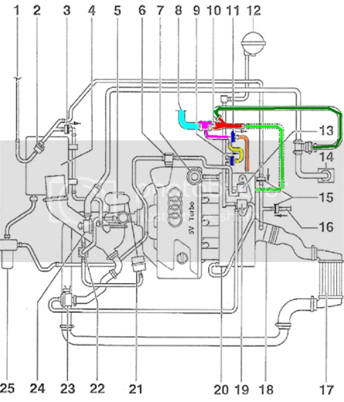 2001 jetta engine diagram breather assy