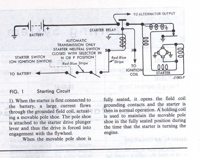 ford 460 starter wiring diagram picture