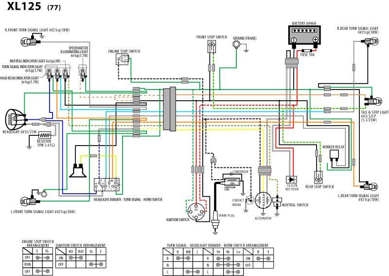 Admirable 1974 Honda Xl 125 Wiring Diagram General Wiring Diagram Data Wiring 101 Carnhateforg