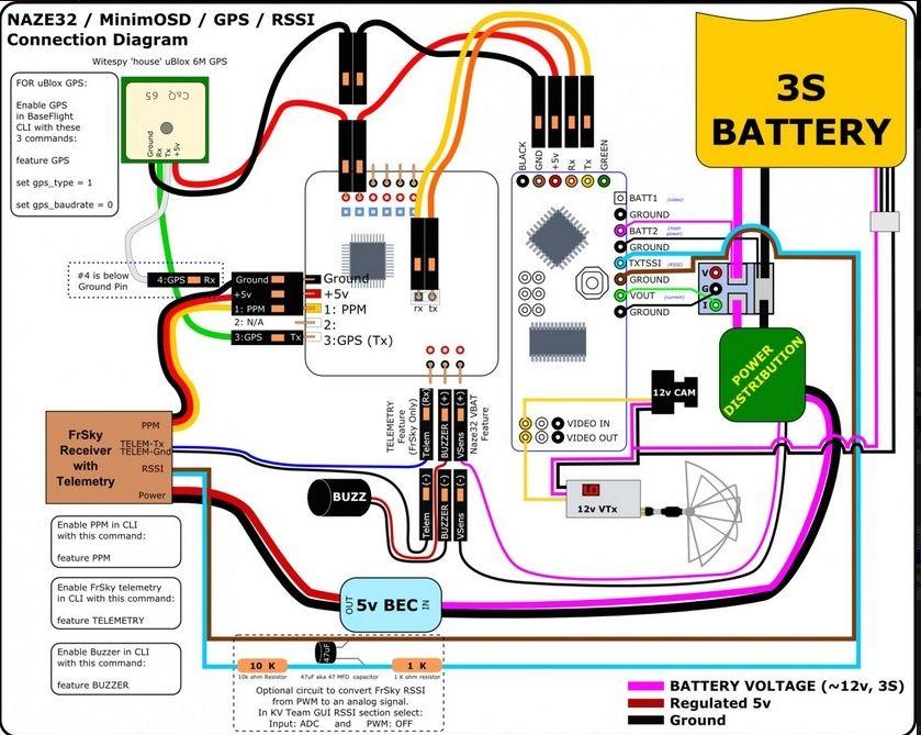 Cc3d Wiring Diagram Pdf Index listing of wiring diagrams