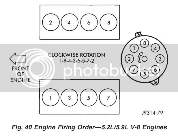 440 Chrysler Ignition Wiring Schematic Schematic Diagram