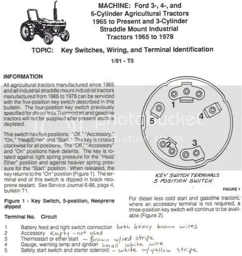 1949 Ford Tractor Wiring Diagram Index listing of wiring diagrams