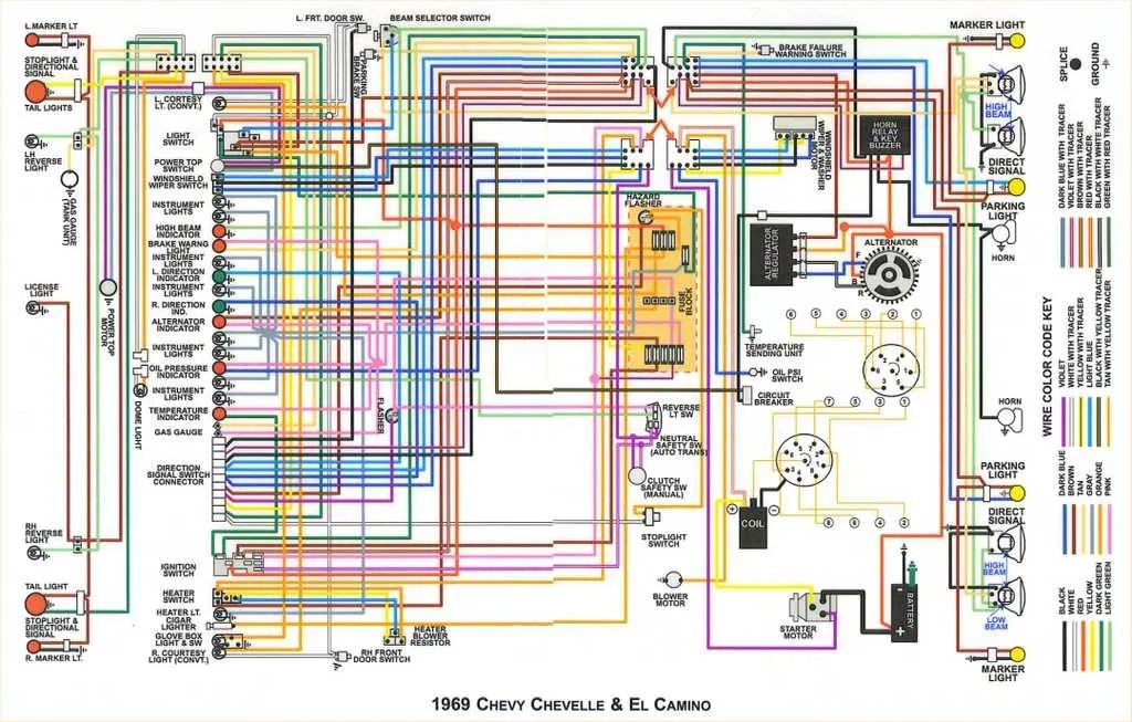 1967 Camaro Heater Wiring Diagram Wiring Schematic Diagram