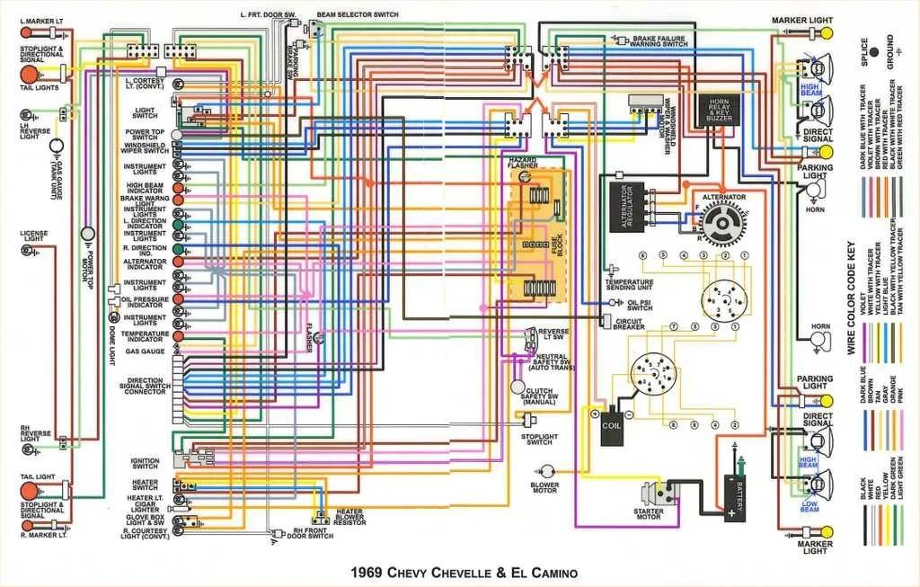 1966 Nova Wiring Diagram - Data SET \u2022