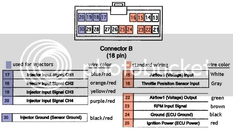 G Reddy Emanage Blue Wiring Diagram - Wiring Diagrams Schema