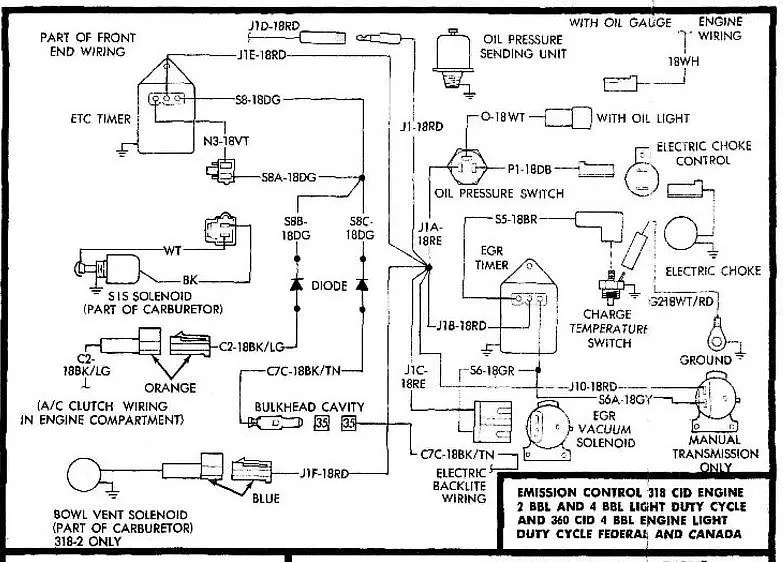 Dodge Van Wiring Diagrams - Carbonvotemuditblog \u2022