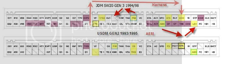 93 Mr2 Ecu Wiring Diagram Wiring Diagram