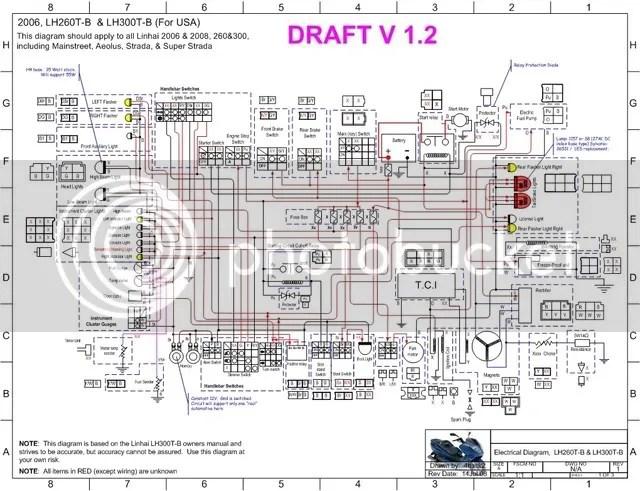 cpi cdi wiring diagram gy racing cdi wiring diagram wiring diagram