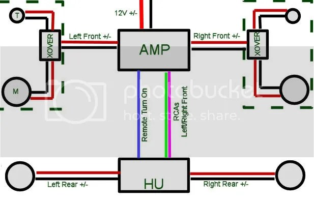Car Audio Installation Wiring Wiring Diagram