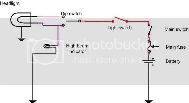 Headlight Wiring Diagram For Motorcycle - Creative Wiring Diagram