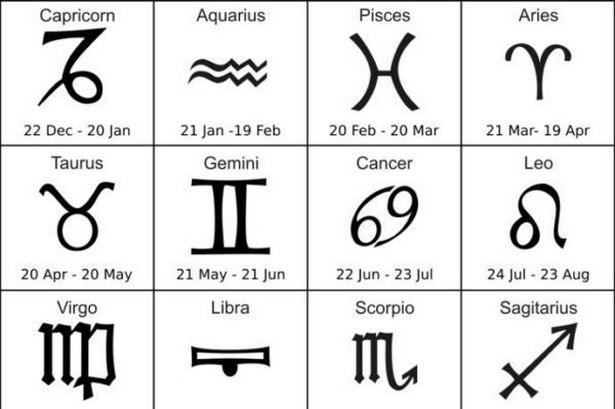 Which star signs are attracted to you? The birth dates of men likely