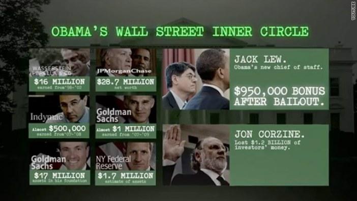 Resultado de imagen para obama, wall street