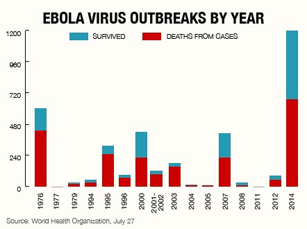 2 Americans infected with Ebola coming to Atlanta - CNN