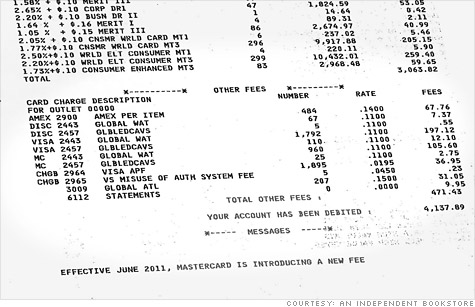 Small business owners are baffled by financial statements - Jul 5, 2011 - financial statement
