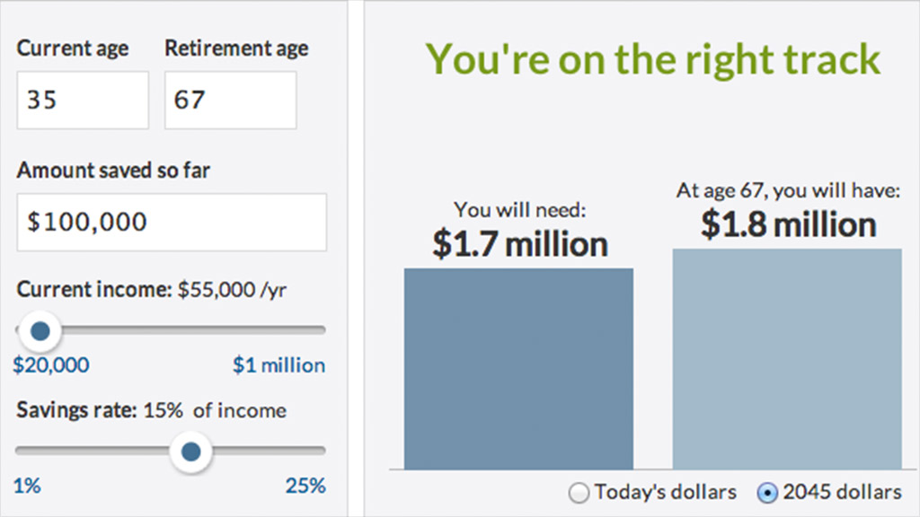 How to be a 401(k) millionaire - 401k calculator