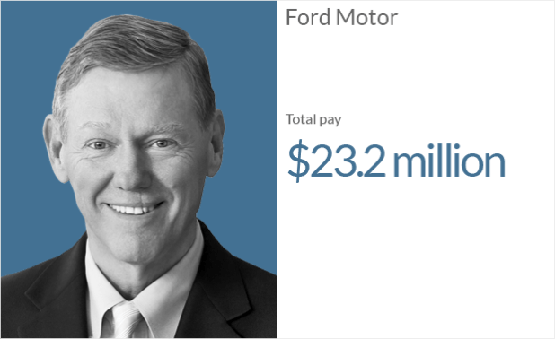 ceo pay ford 1