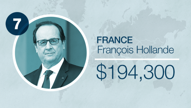 world leader salaries france