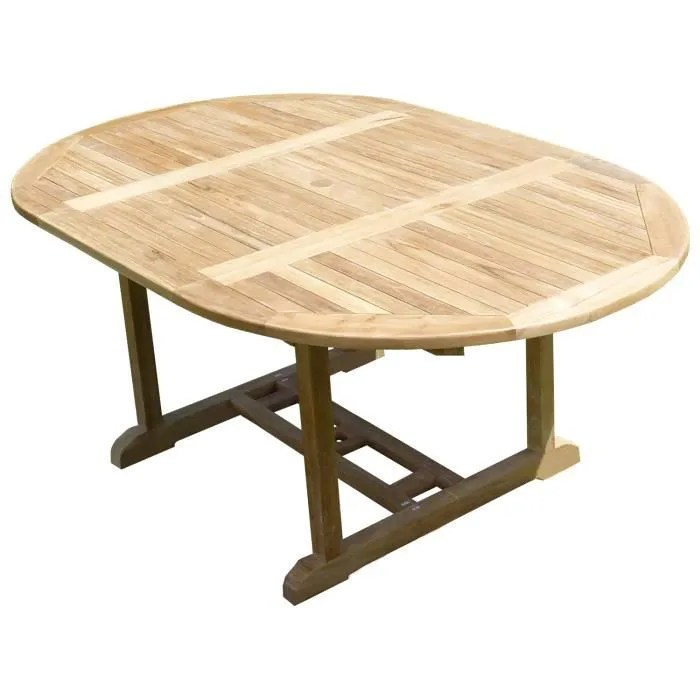 Table Ronde Ovale Table Ronde Ou Ovale - Achat / Vente Pas Cher