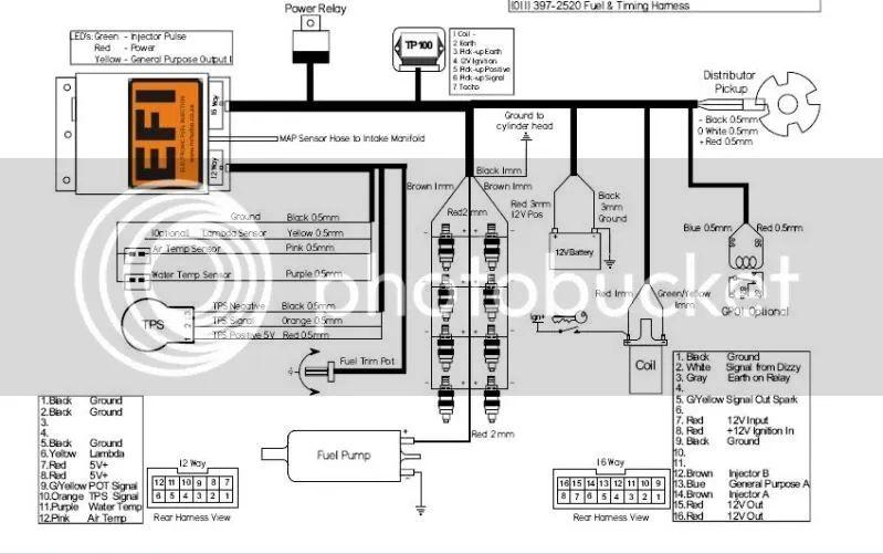 mr turbo management wiring diagram