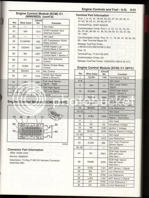 Gm E38 Wiring Diagram Wiring Diagram