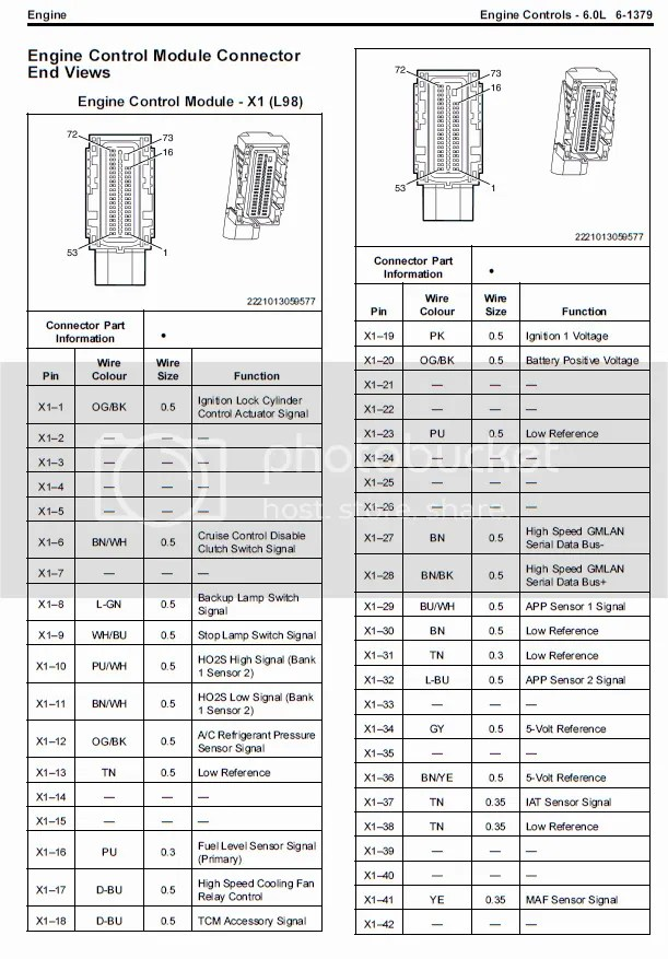 L98 Engine Wiring Wiring Diagram