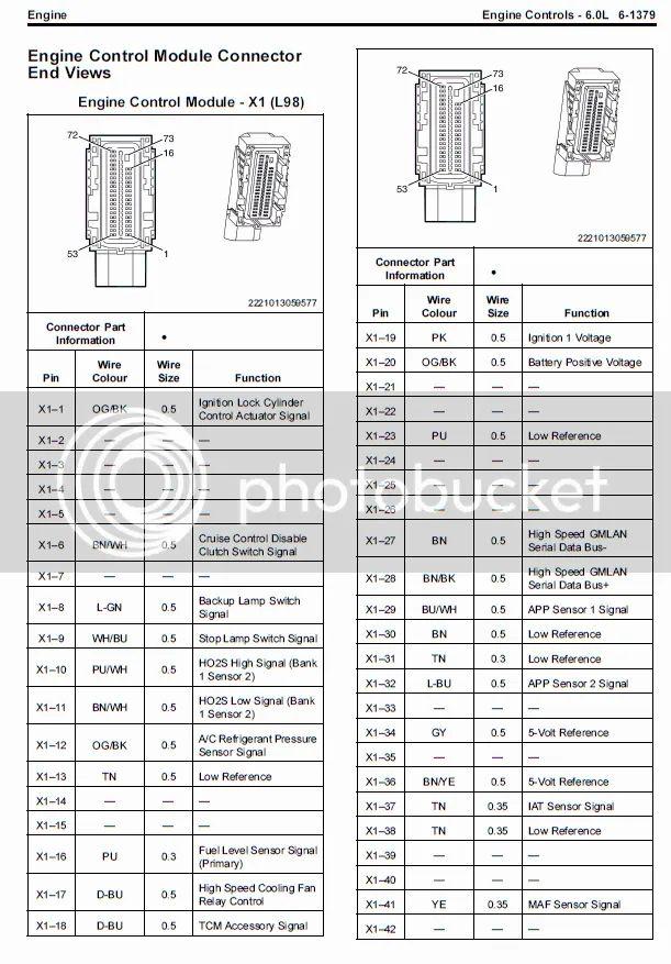 gm 4 plug wiring diagram
