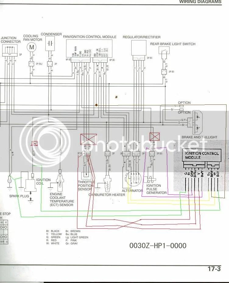 Trx 450 Wiring Diagram Wiring Diagram