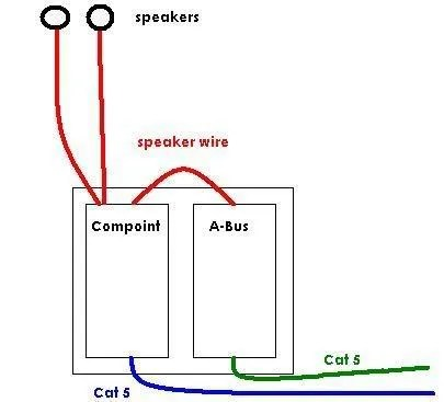 Cav 66 Abus and compoint - AVS Forum Home Theater Discussions And