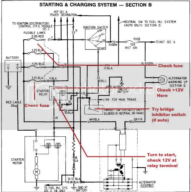 Ford Ba Ute Wiring Diagram Wiring Diagram