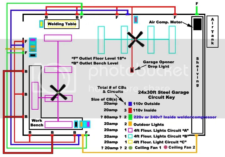 Detached Garage Wiring Codes manual guide wiring diagram