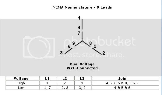Nema Three Phase Motor Wiring Diagram circuit diagram template