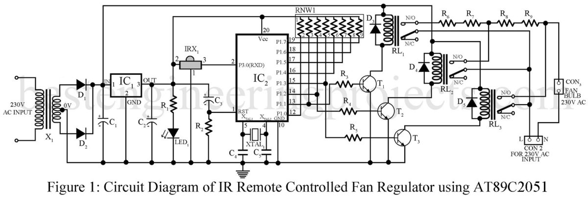 remote controlled fan regulator