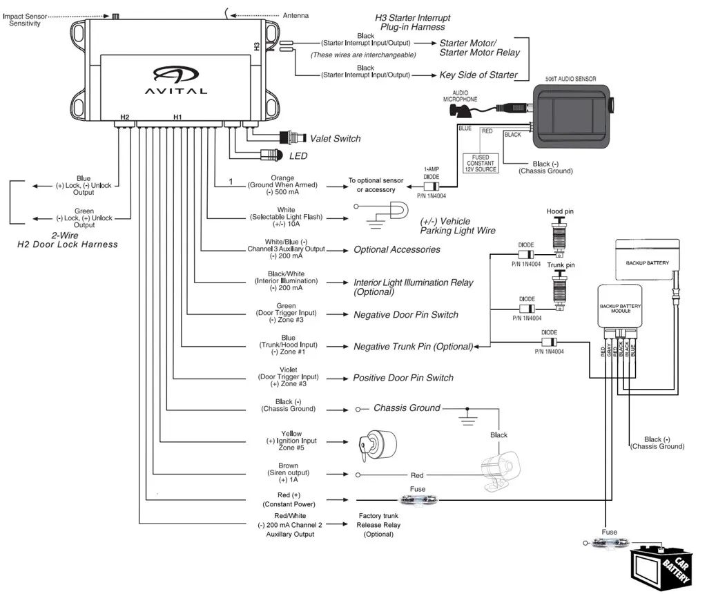 willys jeepster wiring diagram