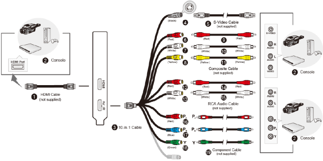 vga to cat5 wiring diagram