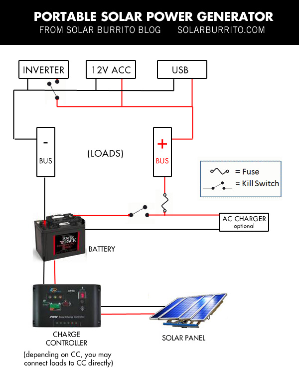 110v Light Switch Wiring Diagrams Build Your Own Solar Power Generator For Under 150