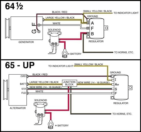 alternator wiring diagram for 1967 camaro