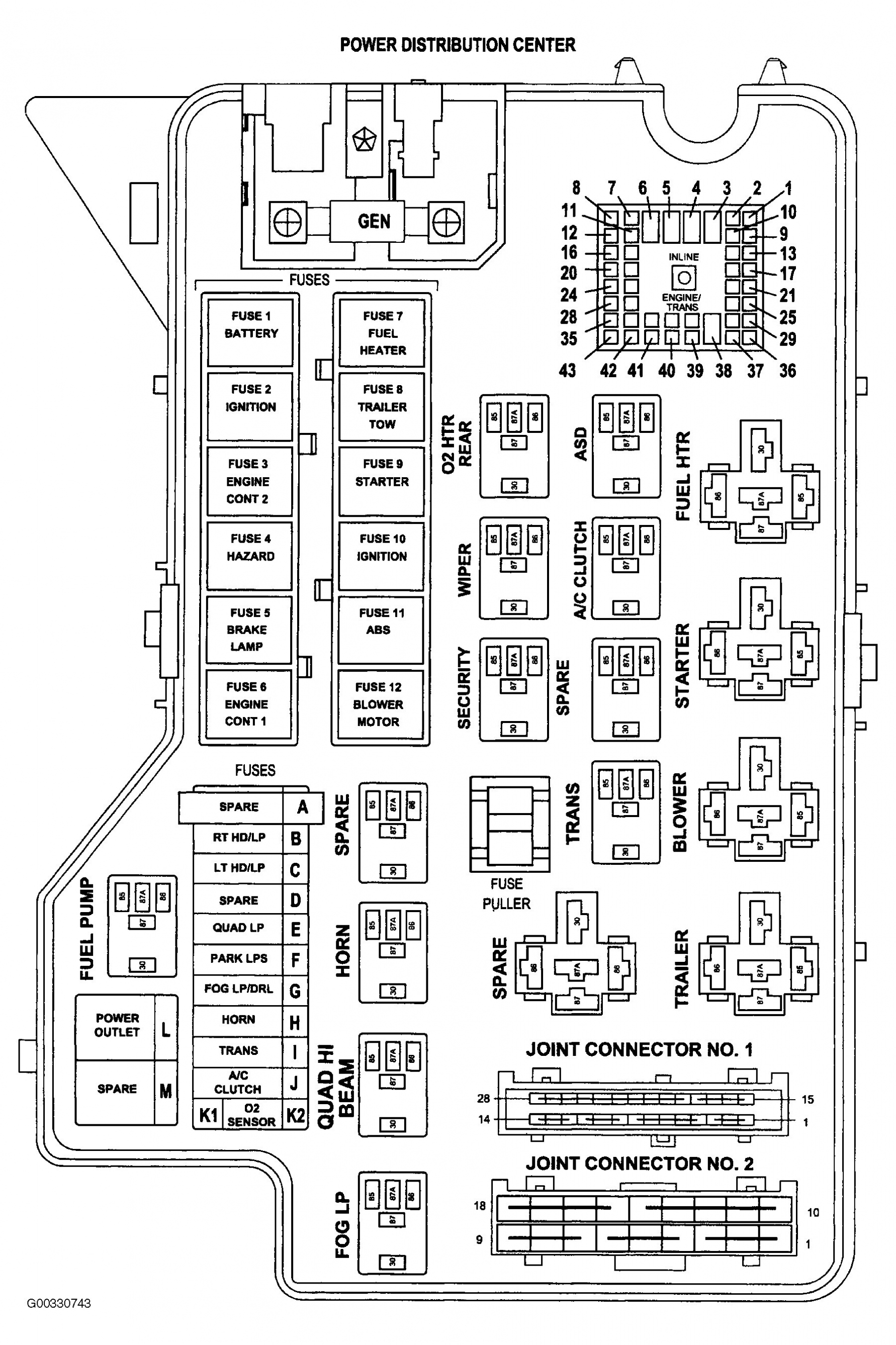 2001 Pontiac Aztek Fuse Box Diagram. 0086a fuse box