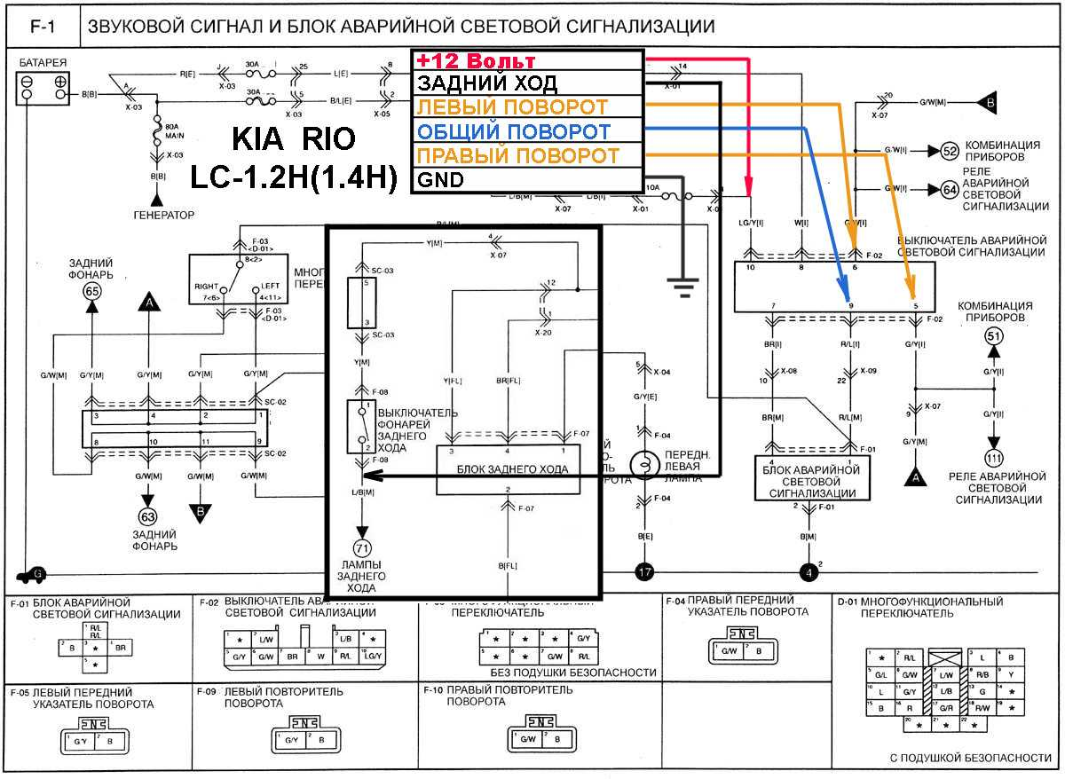2003 kia rio wiring diagrams for
