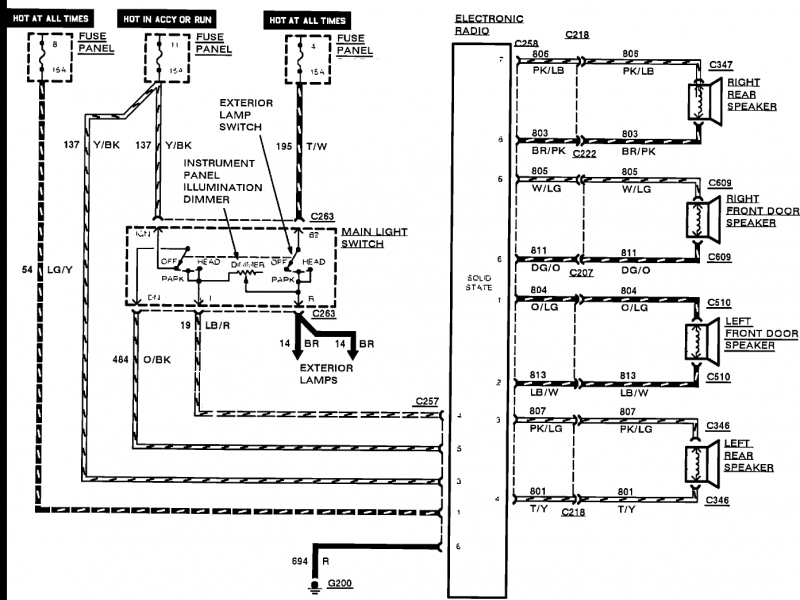 2005 ford f250 stereo wiring diagram