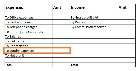 What are Sundry Expenses? - AccountingCapital - proper income statement format