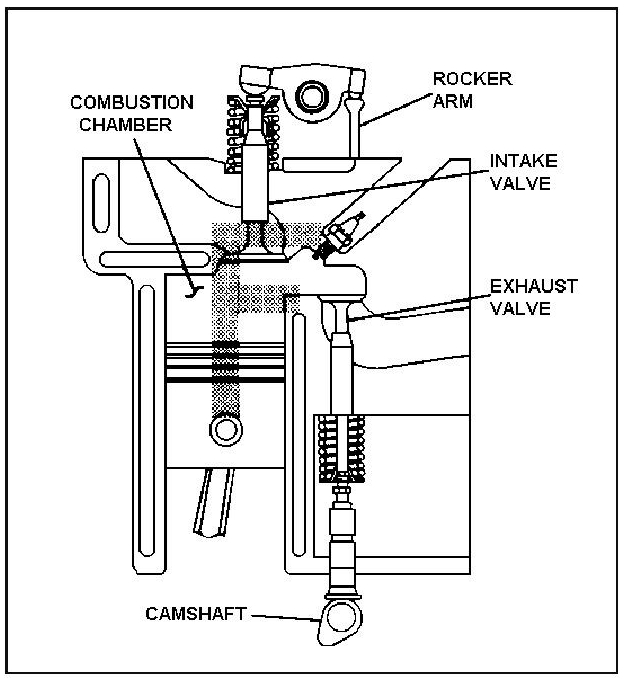 1930 harley davidson engine diagram