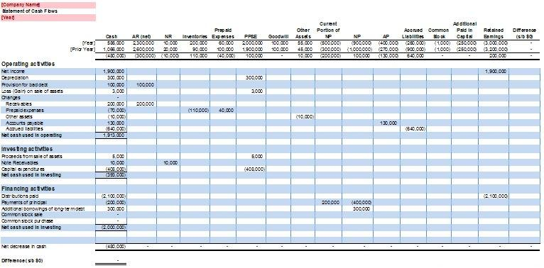 Statement of Cash Flows - Free Excel Template - flow sheet templates
