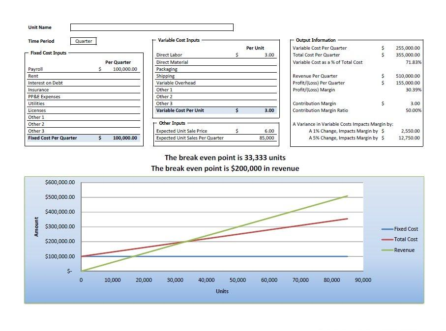 Breakeven Analysis Excel Calculator Download - Breakeven Analysis