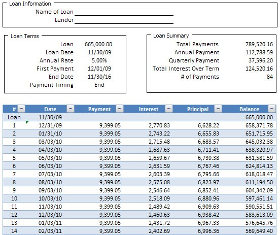 Simple Loan Amortization Schedule Calculator in Excel