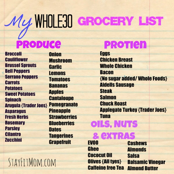 My Whole30 Grocery List - Stay Fit Mom
